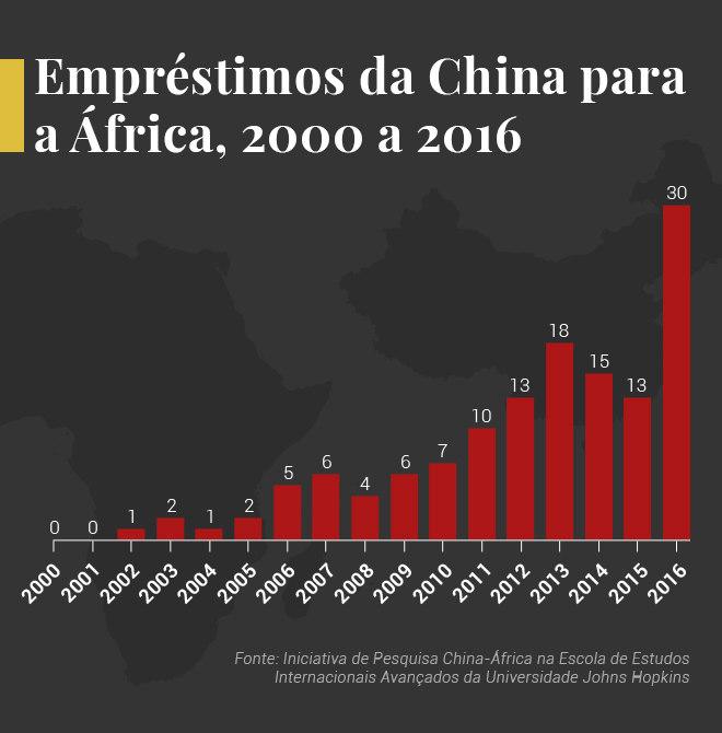 grafico-china-06092018185842735